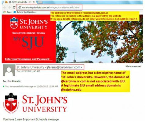 Phishing attacks on campus
