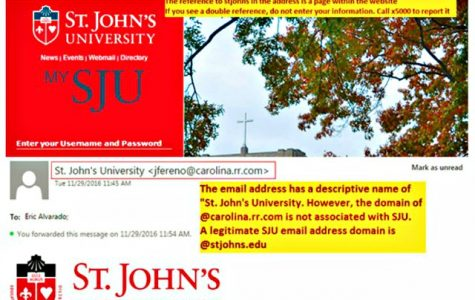 Phishing attacks on campus